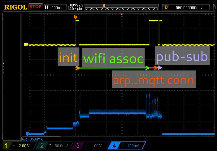 ESP32 Deep-Sleep Connecting to MQTT