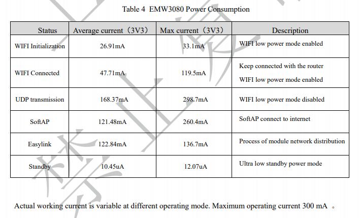 MediaTek and RDA WiFi Microcontrollers